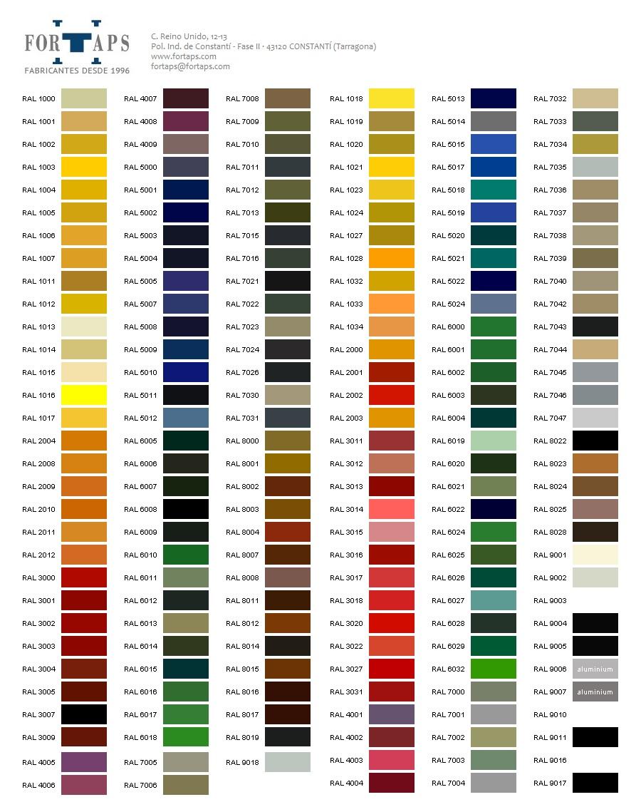 Colores fortaps for Tabla colores pintura